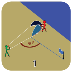 Launch the kite