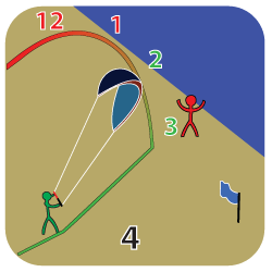 Launch a kite - step 4