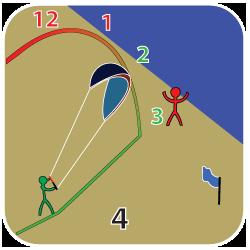 Launcha en kite - steg 4